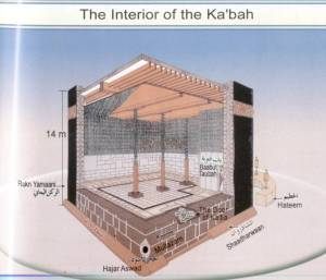 The interior of the Kaa'bah. Always remains a mystery on what's inside it.