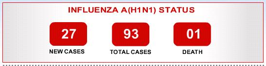 As of Thursday, 2 July 2009. Influenza A H1N1 status for Brunei